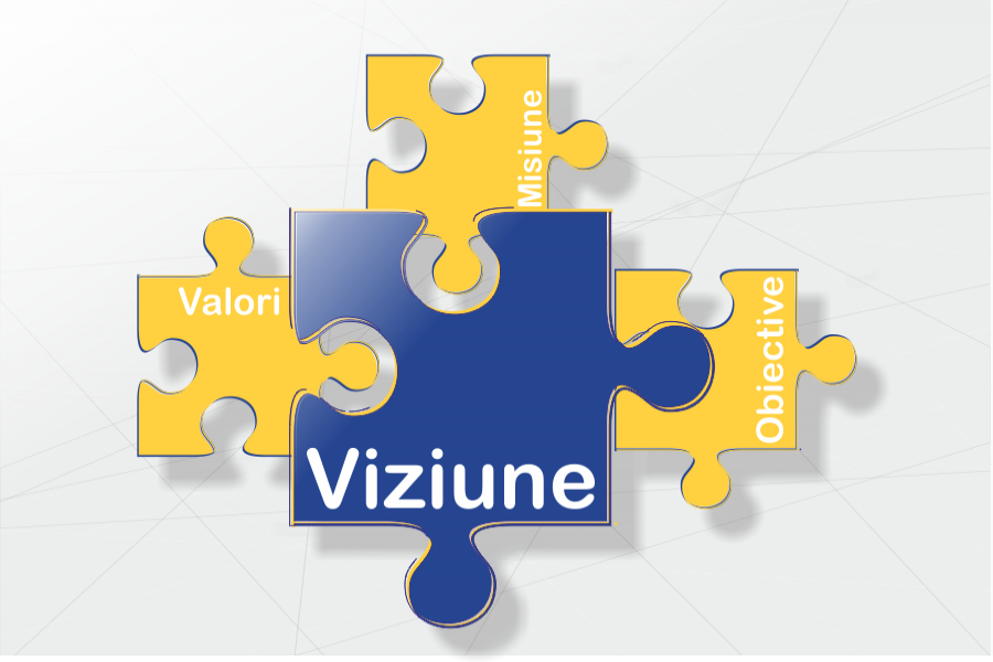 viziune și prevenire)